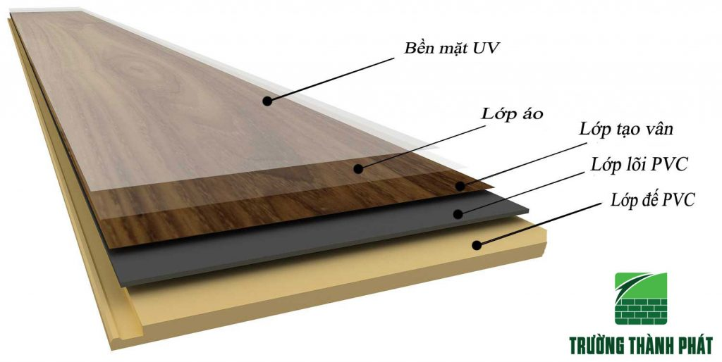 Cấu tạo sàn nhựa hèm khóa Kerndean